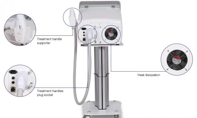 FDA Approved Portable Laser Hair Removal Machine with 3 Wavelength