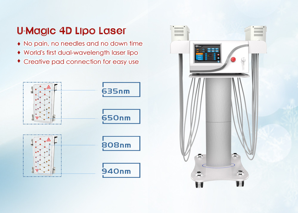 Zerona Lipo Laser Slimming Machine , Laser Liposuction Machine Painless